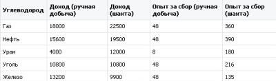 tabl_economic