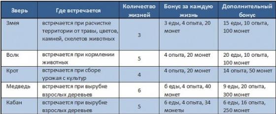 dikiy-zapad-sekrety2
