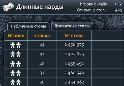 Длинные нарды ВКонтакте